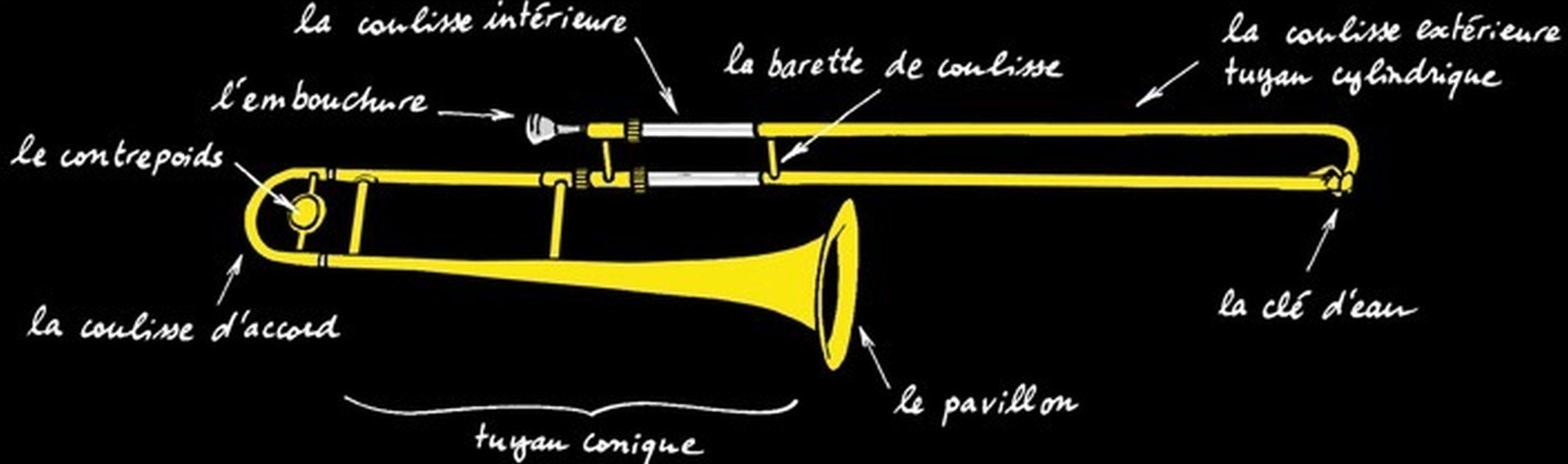 Orchestre des Quartiers